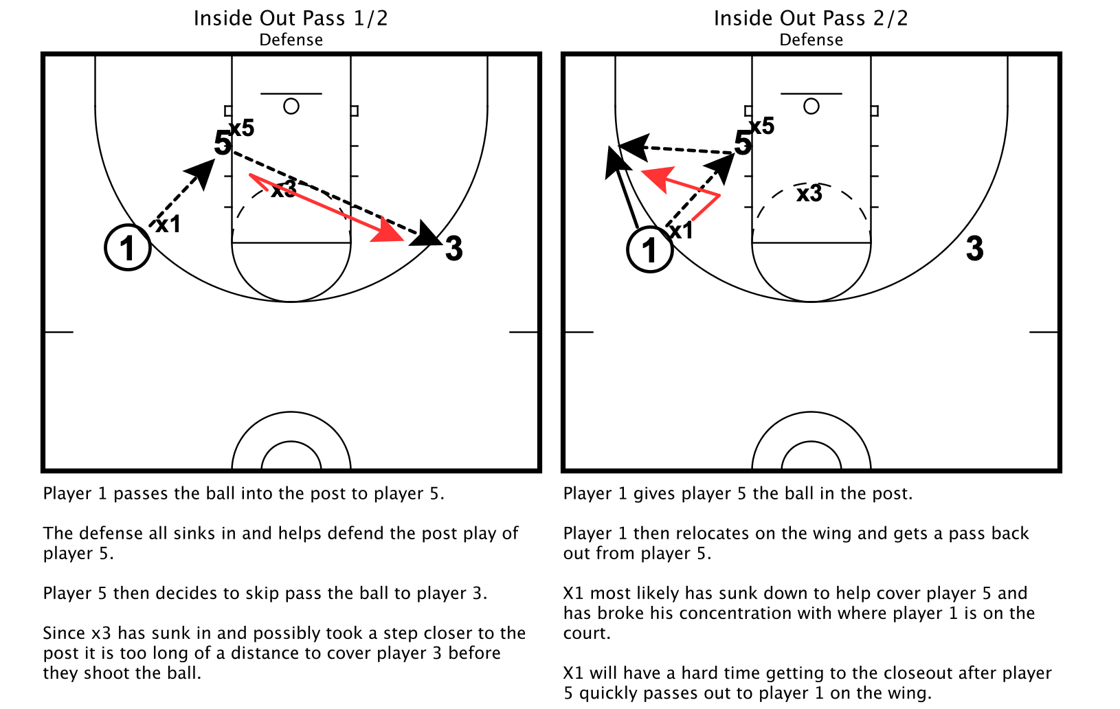 Inside Out Pass