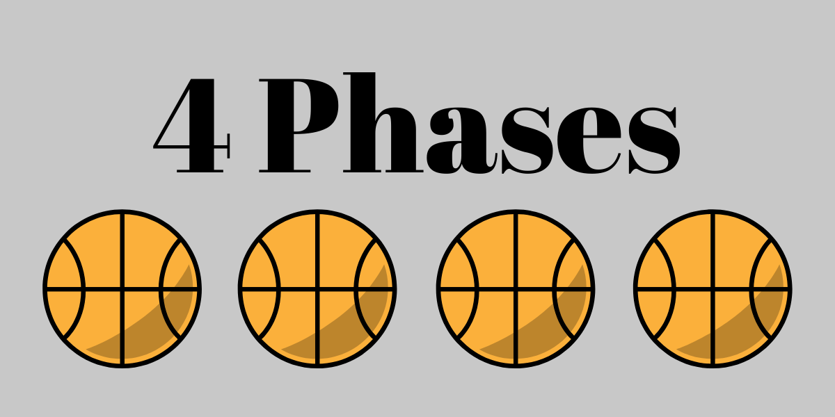4 Phases Of The Game