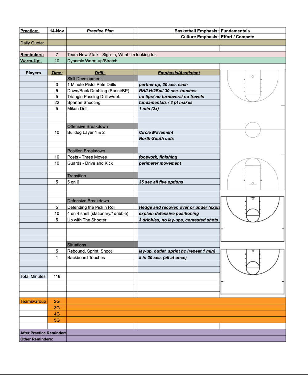 Practice Plan 2