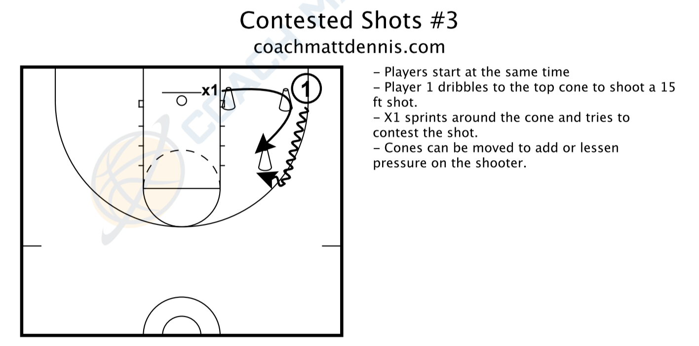 Contested Shots #3