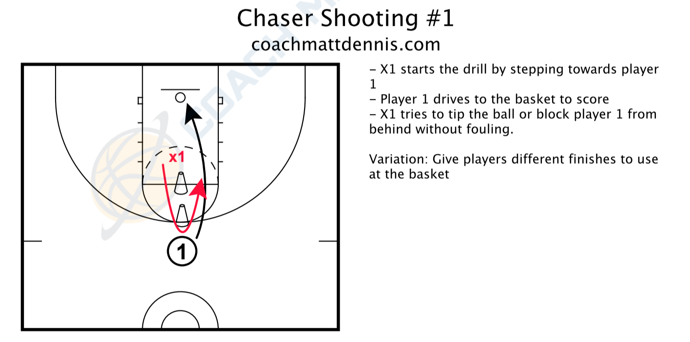 Chaser Shooting Practice Drill #1