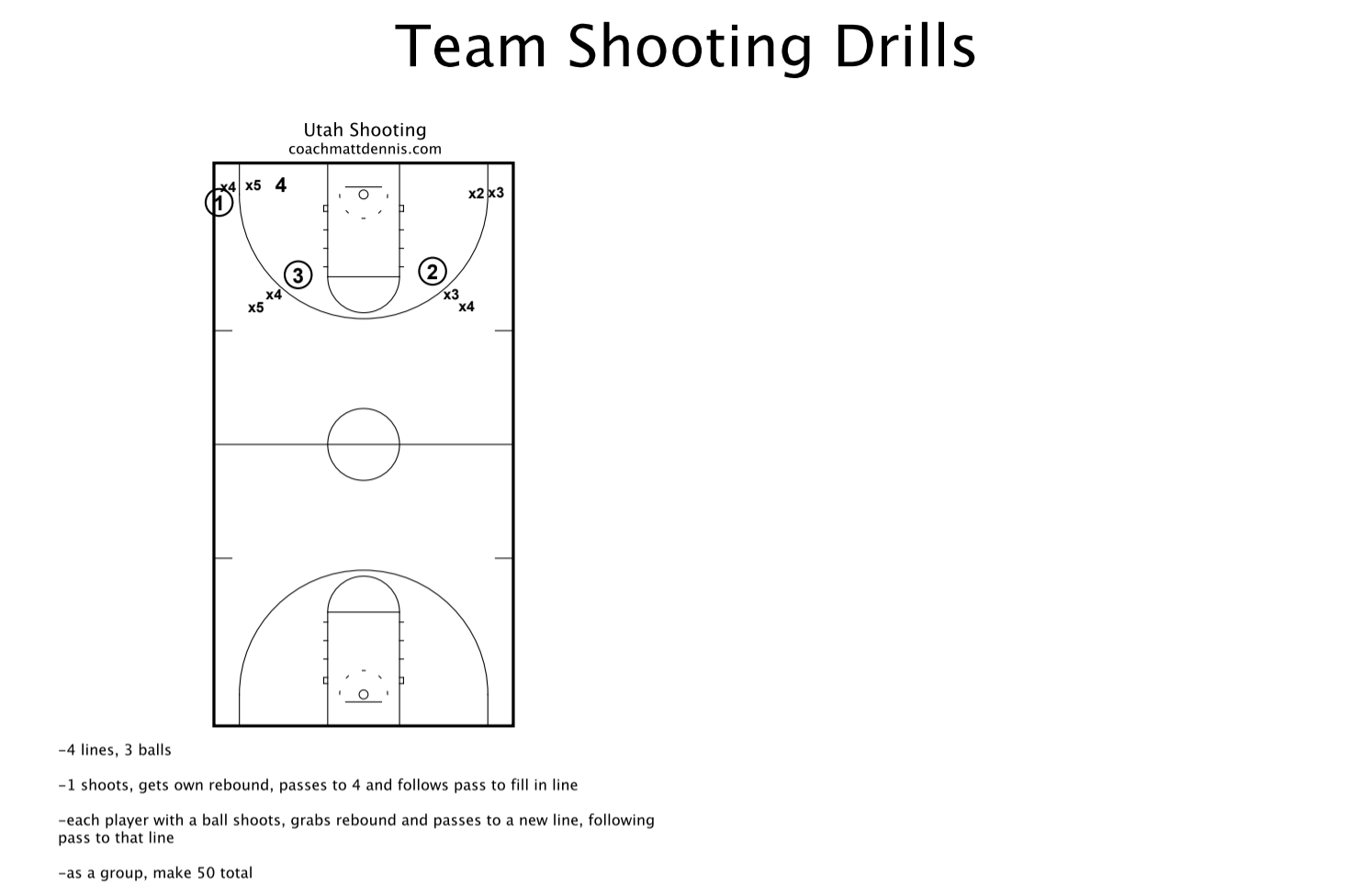 Team Shooting Practice Drill