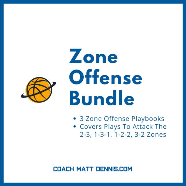 Zone Offense Bundle