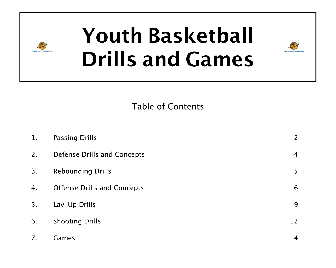 Youth Basketball Drill List